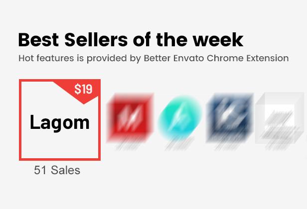Lagom Promo Best seller